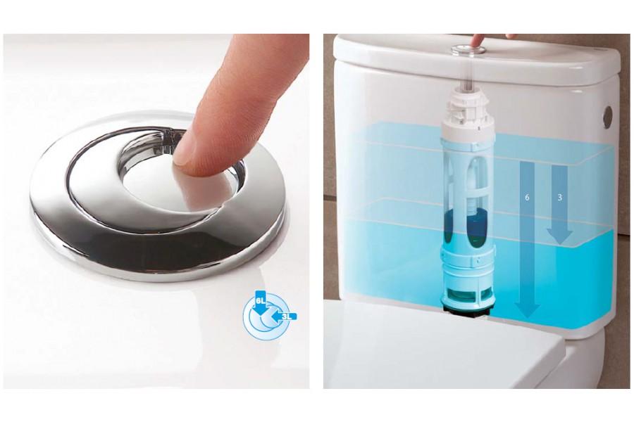 Le mécanisme de chasse d'eau WC à double vitesse