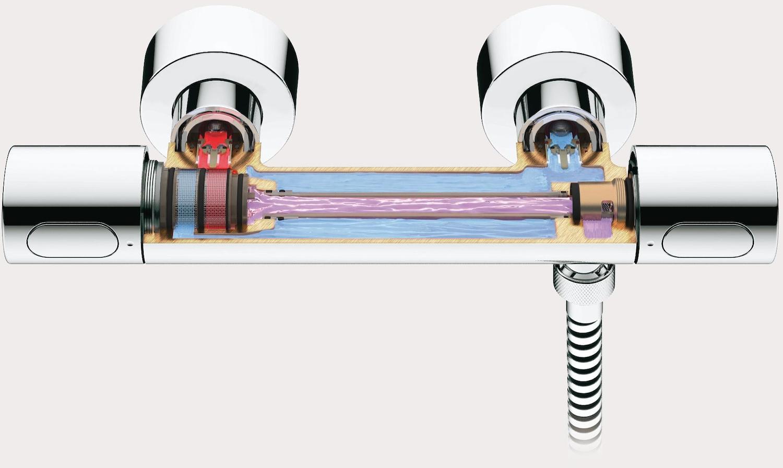Le principe de fonctionnement d'un robinet mitigeur thermostatique
