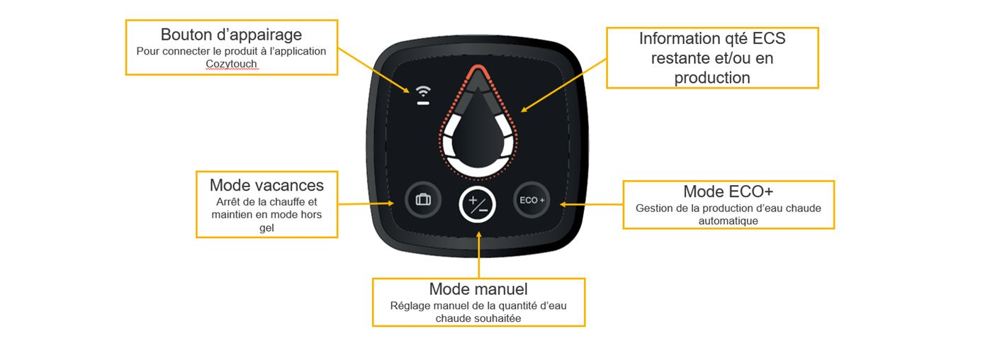 Commande tactile et ergonomique Thermor Malicio 3 80l